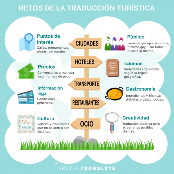Traducción y turismo. Retos de la traducción turística